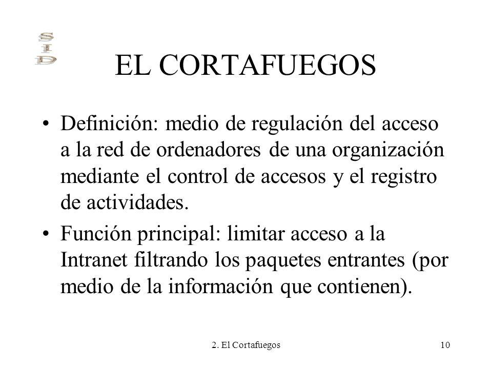 2. El Cortafuegos10 EL CORTAFUEGOS Definición: medio de regulación del acceso a la red de ordenadores de una organización mediante el control de acces
