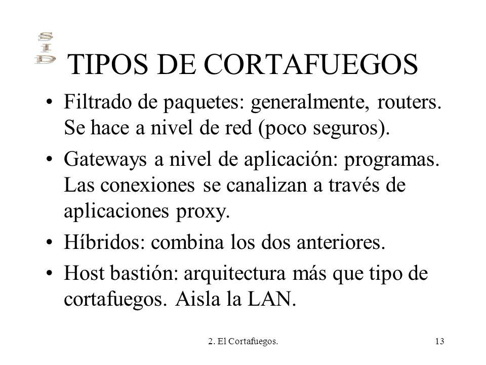 2.El Cortafuegos.13 TIPOS DE CORTAFUEGOS Filtrado de paquetes: generalmente, routers.