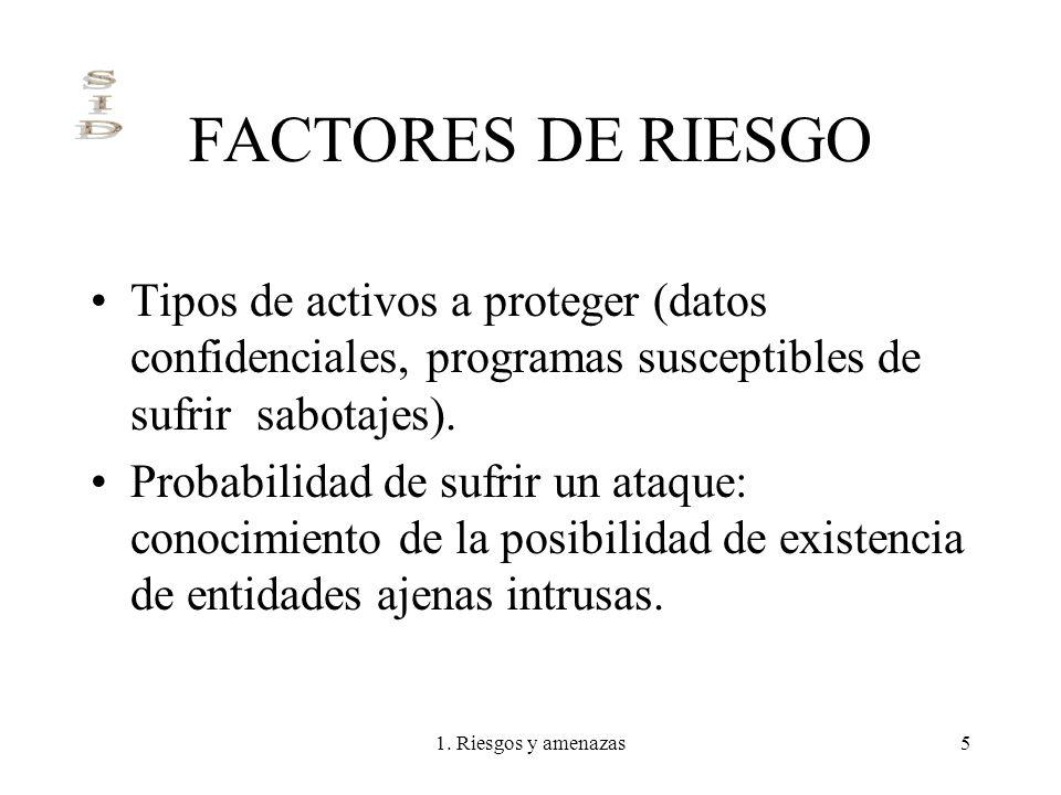1. Riesgos y amenazas5 FACTORES DE RIESGO Tipos de activos a proteger (datos confidenciales, programas susceptibles de sufrir sabotajes). Probabilidad