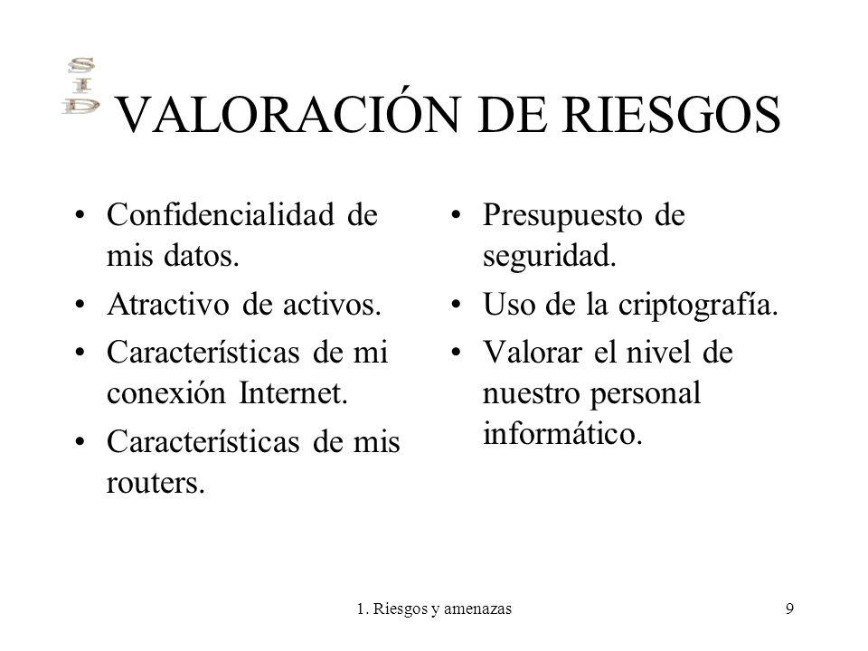 1.Riesgos y amenazas9 VALORACIÓN DE RIESGOS Confidencialidad de mis datos.