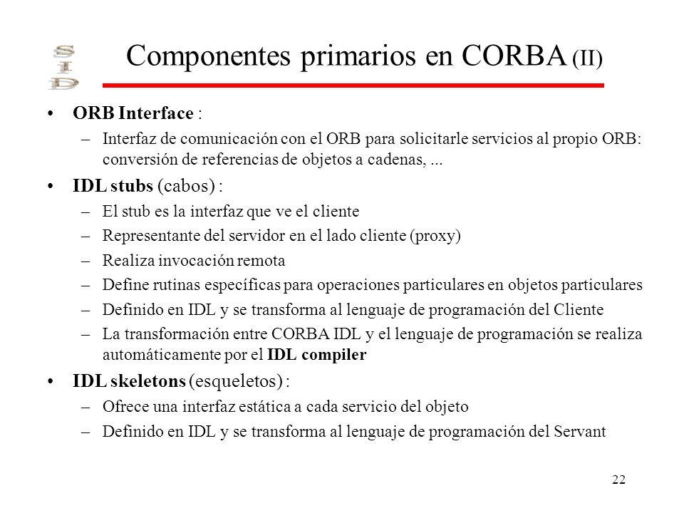 22 Componentes primarios en CORBA (II) ORB Interface : –Interfaz de comunicación con el ORB para solicitarle servicios al propio ORB: conversión de referencias de objetos a cadenas,...