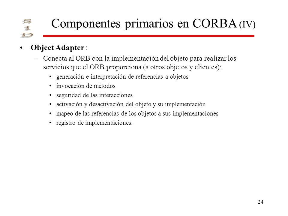 24 Componentes primarios en CORBA (IV) Object Adapter : –Conecta al ORB con la implementación del objeto para realizar los servicios que el ORB propor