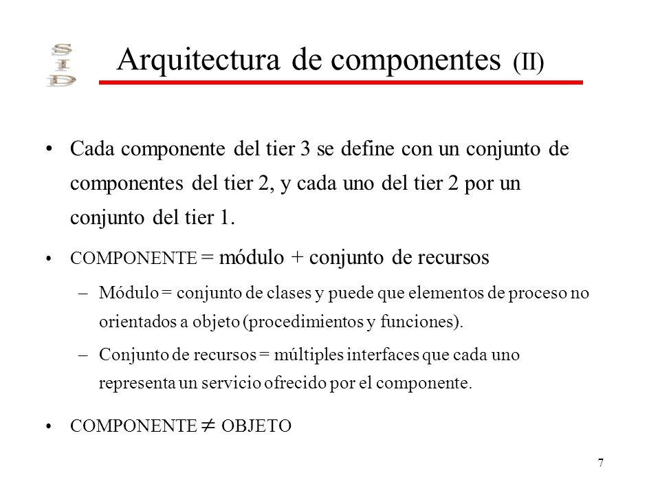 8 Problemas: –No basta una modelización correcta de jerarquía de clases e interacciones, se necesita una infraestructura (nivel de transporte) de comunicación que permita el flujo transparente de mensajes entre objetos de distintas aplicaciones en distintas máquinas –Se debe evitar el crecimiento exponencial de interfaces Solución: –Middleware de componentes Arquitectura de componentes (III)
