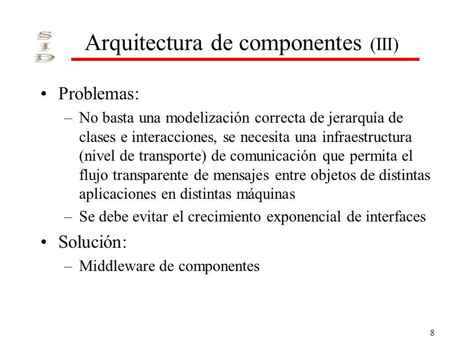 8 Problemas: –No basta una modelización correcta de jerarquía de clases e interacciones, se necesita una infraestructura (nivel de transporte) de comu