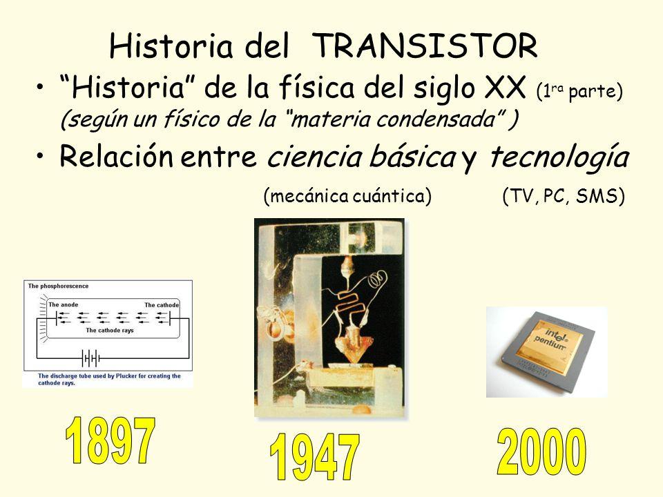 Historia del TRANSISTOR Historia de la física del siglo XX (1 ra parte) (según un físico de la materia condensada ) Relación entre ciencia básica y tecnología (mecánica cuántica) (TV, PC, SMS)