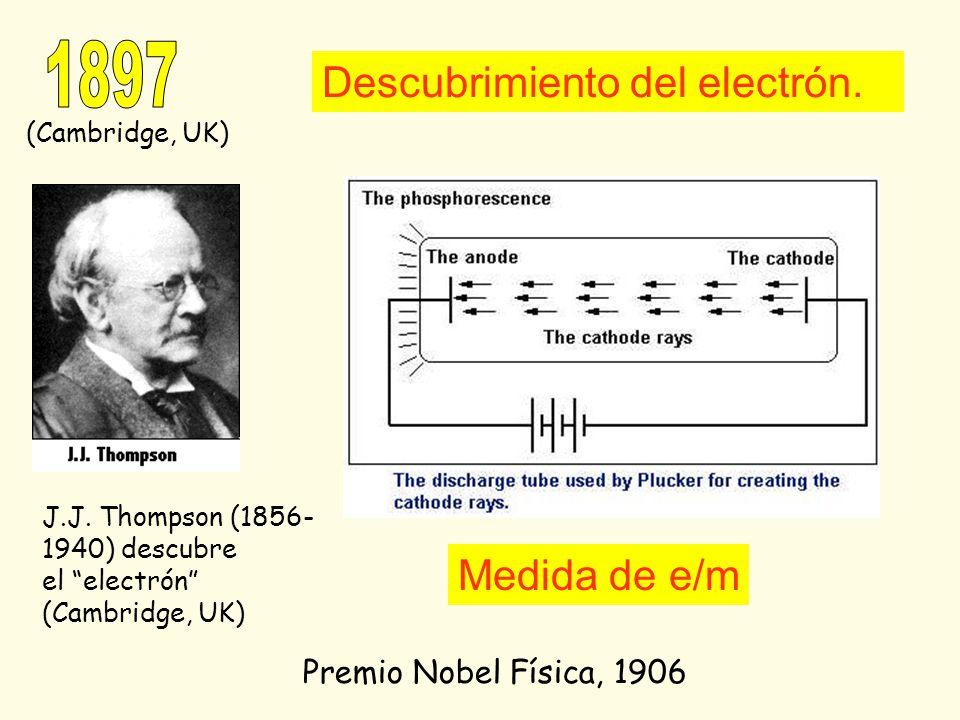 J.J. Thompson (1856- 1940) descubre el electrón (Cambridge, UK) Premio Nobel Física, 1906 Descubrimiento del electrón. Medida de e/m (Cambridge, UK)