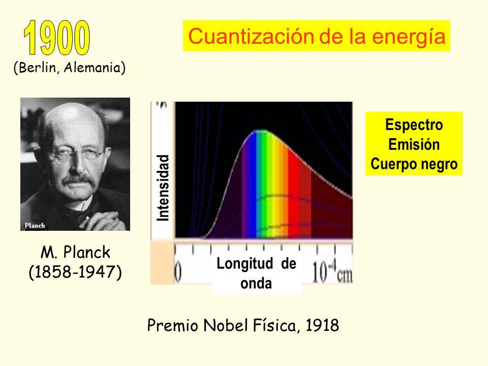 M. Planck (1858-1947) Premio Nobel Física, 1918 Cuantización de la energía (Berlin, Alemania) Espectro Emisión Cuerpo negro Intensidad Longitud de ond