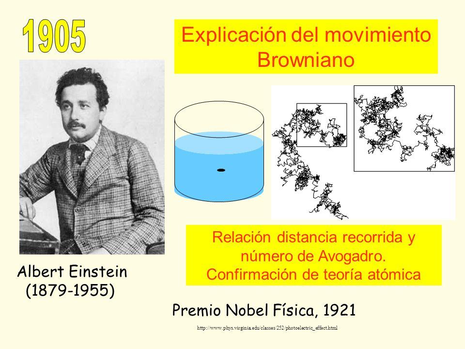 Premio Nobel Física, 1921 http://www.phys.virginia.edu/classes/252/photoelectric_effect.html Explicación del movimiento Browniano Relación distancia recorrida y número de Avogadro.