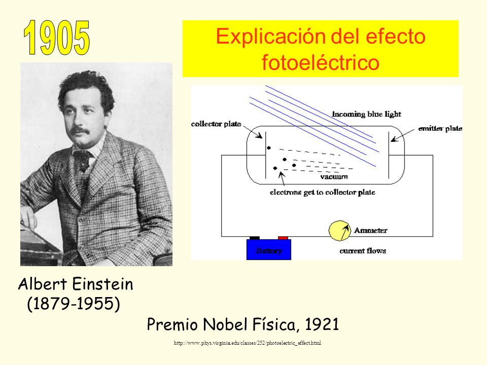 Premio Nobel Física, 1921 http://www.phys.virginia.edu/classes/252/photoelectric_effect.html Explicación del efecto fotoeléctrico Albert Einstein (187
