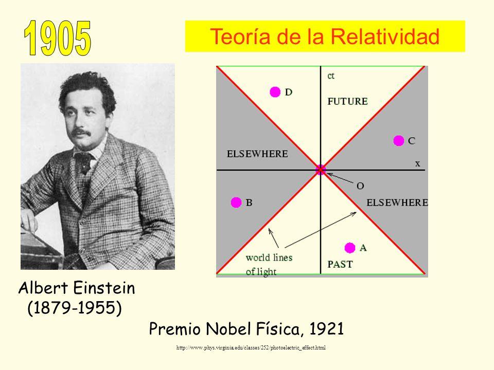 Teoría de la Relatividad Premio Nobel Física, 1921 http://www.phys.virginia.edu/classes/252/photoelectric_effect.html Albert Einstein (1879-1955)