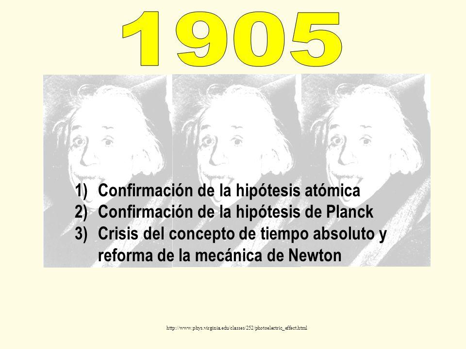 http://www.phys.virginia.edu/classes/252/photoelectric_effect.html 1)Confirmación de la hipótesis atómica 2)Confirmación de la hipótesis de Planck 3)Crisis del concepto de tiempo absoluto y reforma de la mecánica de Newton