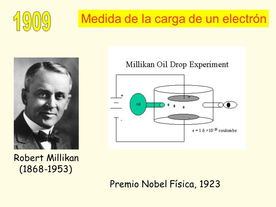 Medida de la carga de un electrón Premio Nobel Física, 1923 Robert Millikan (1868-1953)