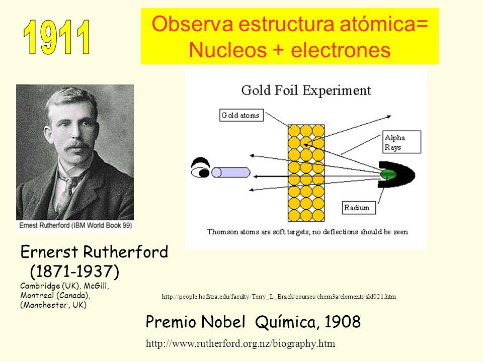 Observa estructura atómica= Nucleos + electrones Premio Nobel Química, 1908 http://www.rutherford.org.nz/biography.htm http://people.hofstra.edu/facul