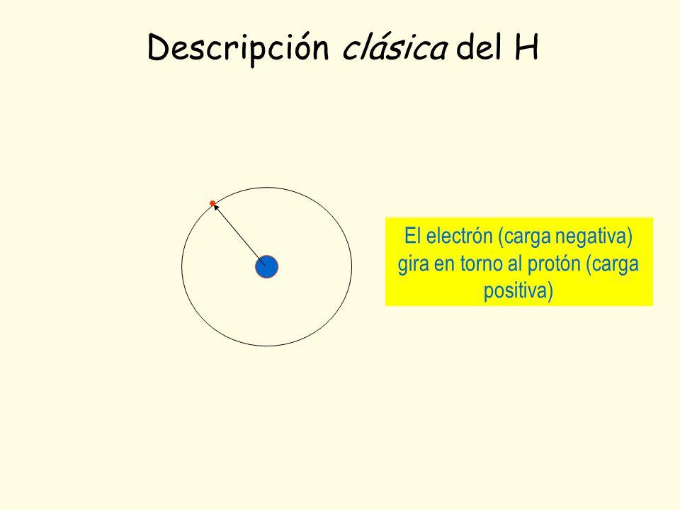 El electrón (carga negativa) gira en torno al protón (carga positiva) Descripción clásica del H