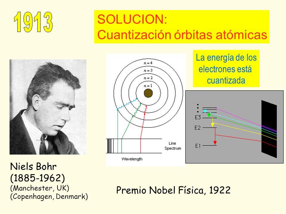 SOLUCION: Cuantización órbitas atómicas Premio Nobel Física, 1922 Niels Bohr (1885-1962) (Manchester, UK) (Copenhagen, Denmark) La energía de los electrones está cuantizada