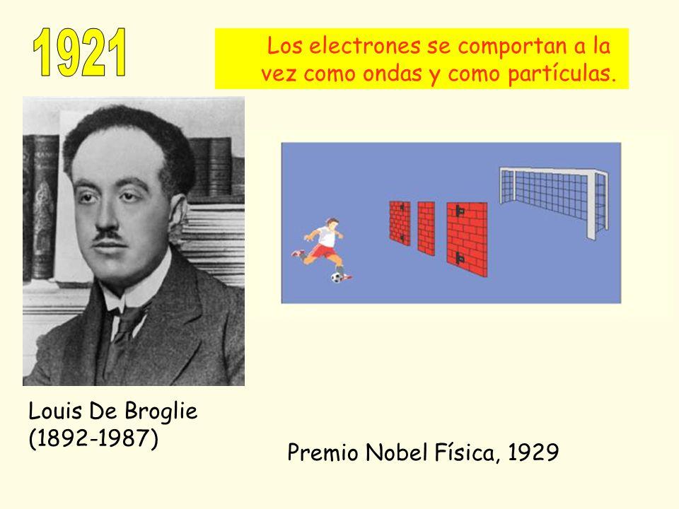 Los electrones se comportan a la vez como ondas y como partículas. Premio Nobel Física, 1929 Louis De Broglie (1892-1987)