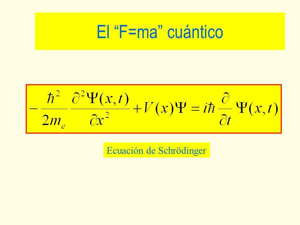 El F=ma cuántico Ecuación de Schrödinger