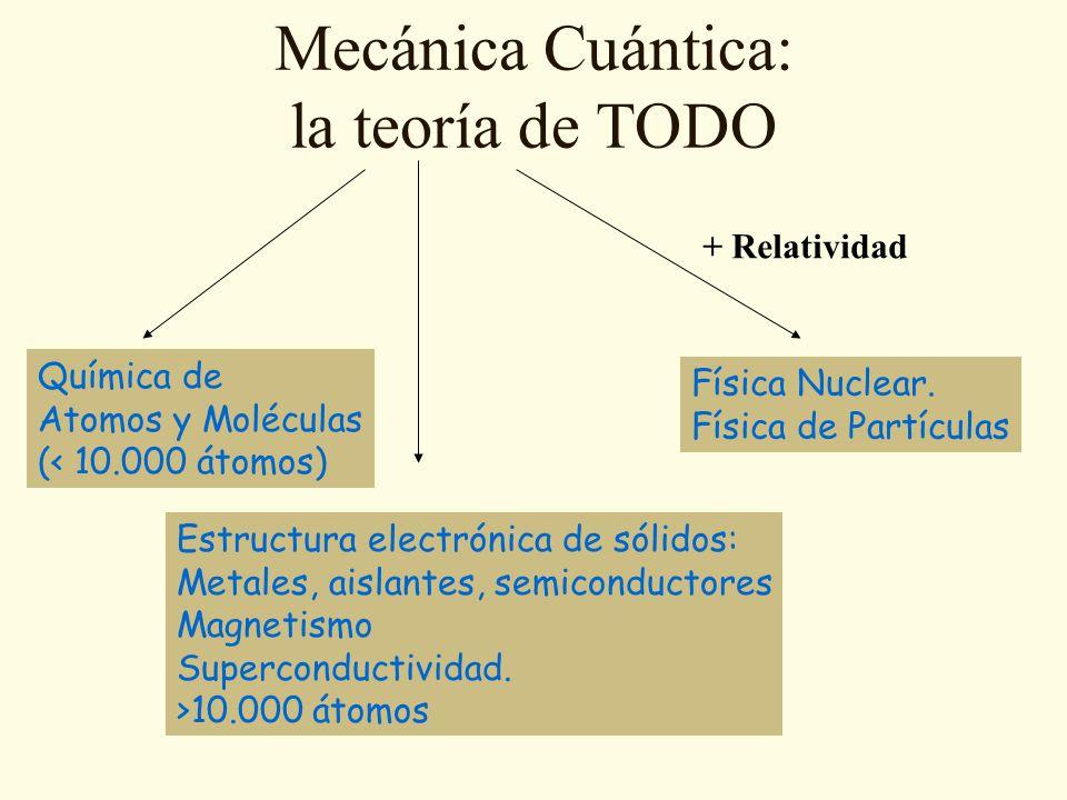 Mecánica Cuántica: la teoría de TODO Química de Atomos y Moléculas (< 10.000 átomos) Estructura electrónica de sólidos: Metales, aislantes, semiconductores Magnetismo Superconductividad.