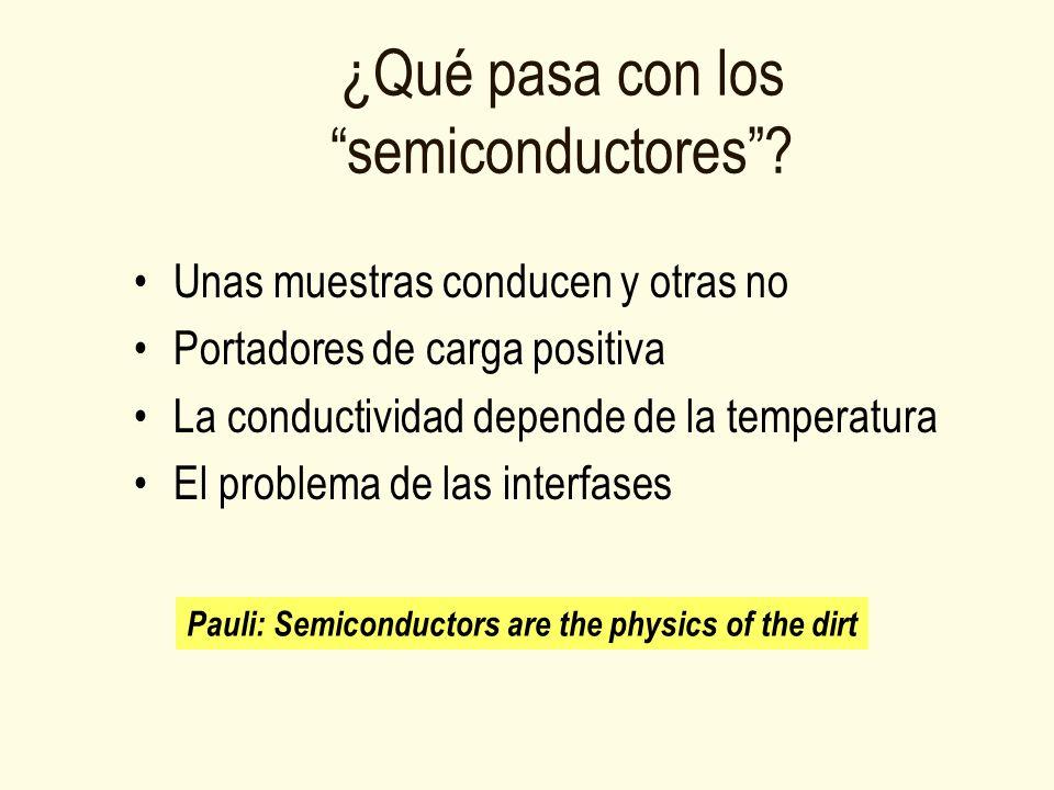 ¿Qué pasa con los semiconductores? Unas muestras conducen y otras no Portadores de carga positiva La conductividad depende de la temperatura El proble