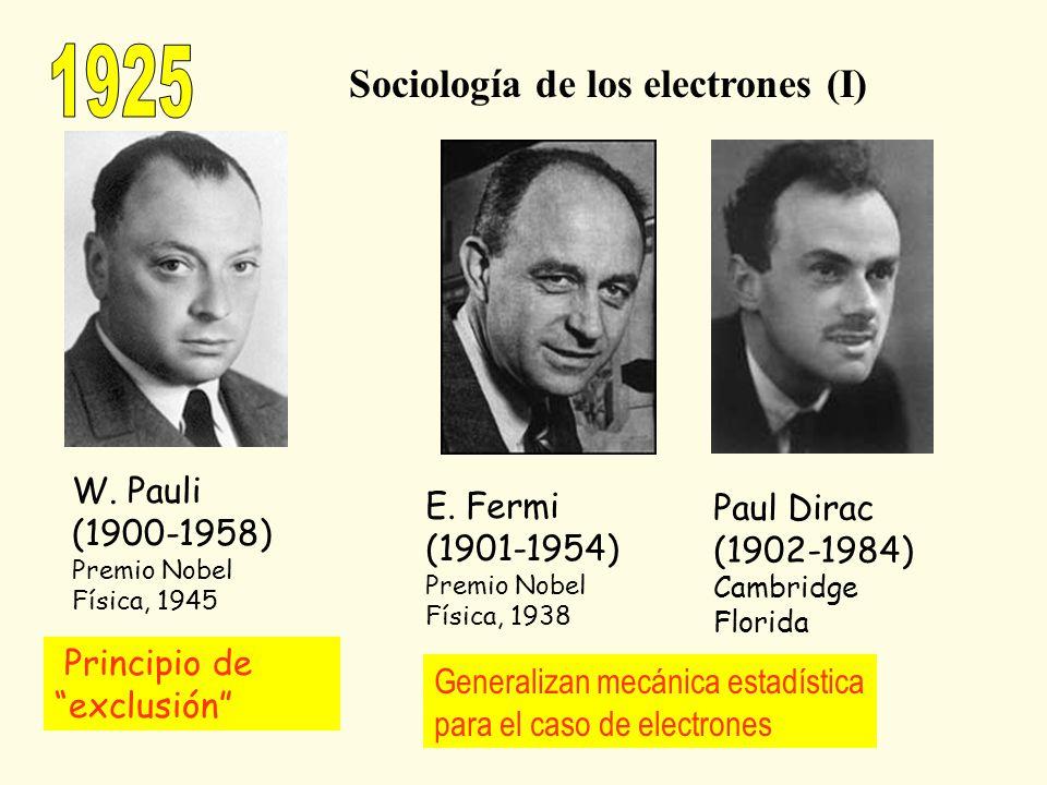 Principio de exclusión W. Pauli (1900-1958) Premio Nobel Física, 1945 Sociología de los electrones (I) E. Fermi (1901-1954) Premio Nobel Física, 1938