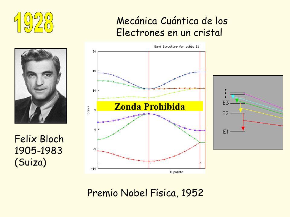 Mecánica Cuántica de los Electrones en un cristal Premio Nobel Física, 1952 Felix Bloch 1905-1983 (Suiza) Zonda Prohibida