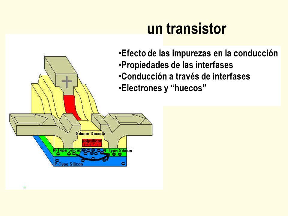 un transistor Efecto de las impurezas en la conducción Propiedades de las interfases Conducción a través de interfases Electrones y huecos