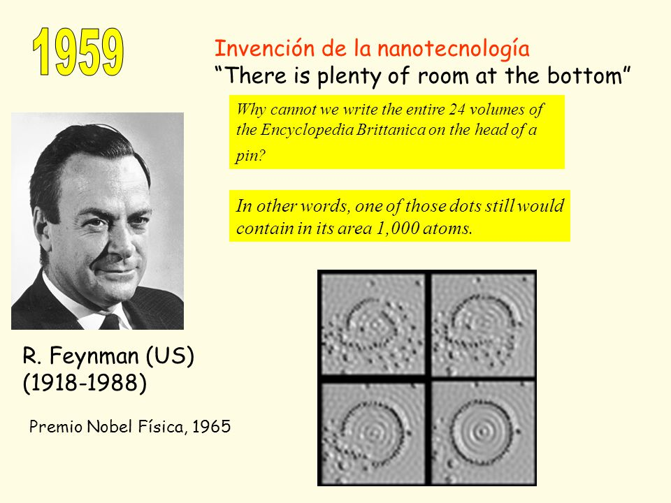Invención de la nanotecnología There is plenty of room at the bottom Premio Nobel Física, 1965 Why cannot we write the entire 24 volumes of the Encycl