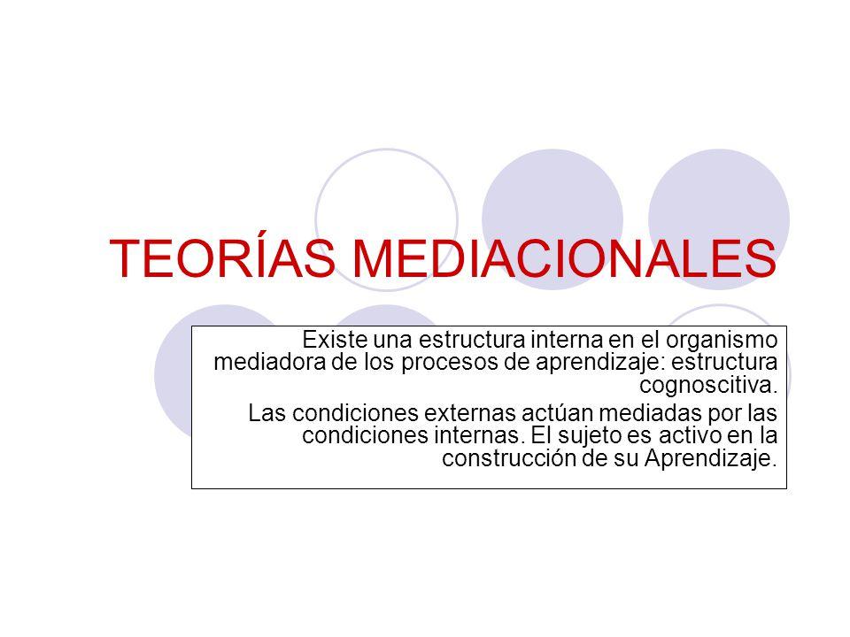 TEORÍAS MEDIACIONALES Existe una estructura interna en el organismo mediadora de los procesos de aprendizaje: estructura cognoscitiva.