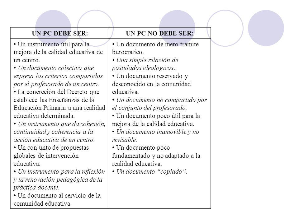 UN PC DEBE SER:UN PC NO DEBE SER: Un instrumento útil para la mejora de la calidad educativa de un centro.