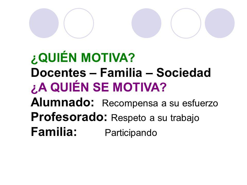 ¿QUIÉN MOTIVA.Docentes – Familia – Sociedad ¿A QUIÉN SE MOTIVA.