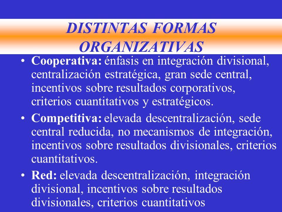 DISTINTAS FORMAS ORGANIZATIVAS Cooperativa: énfasis en integración divisional, centralización estratégica, gran sede central, incentivos sobre resultados corporativos, criterios cuantitativos y estratégicos.