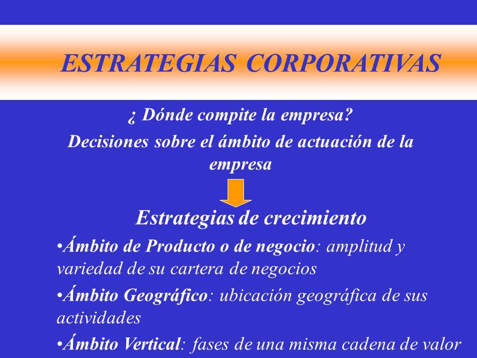 ESTRATEGIAS CORPORATIVAS ¿ Dónde compite la empresa.
