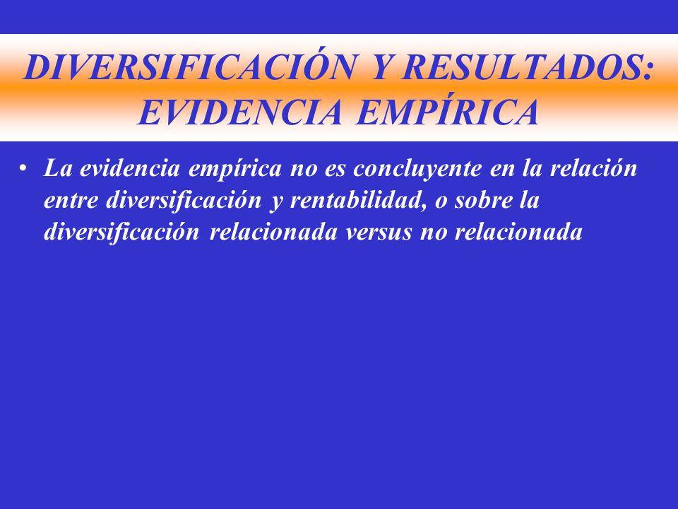 DIVERSIFICACIÓN Y RESULTADOS: EVIDENCIA EMPÍRICA La evidencia empírica no es concluyente en la relación entre diversificación y rentabilidad, o sobre la diversificación relacionada versus no relacionada