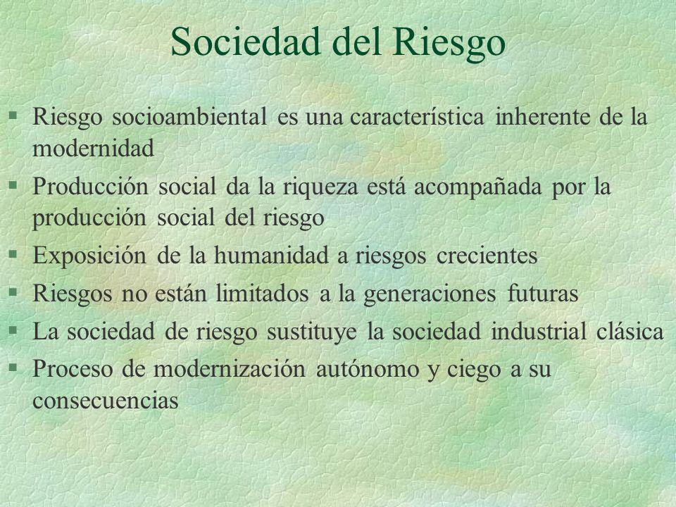 Sociedad del Riesgo §Riesgo socioambiental es una característica inherente de la modernidad §Producción social da la riqueza está acompañada por la pr