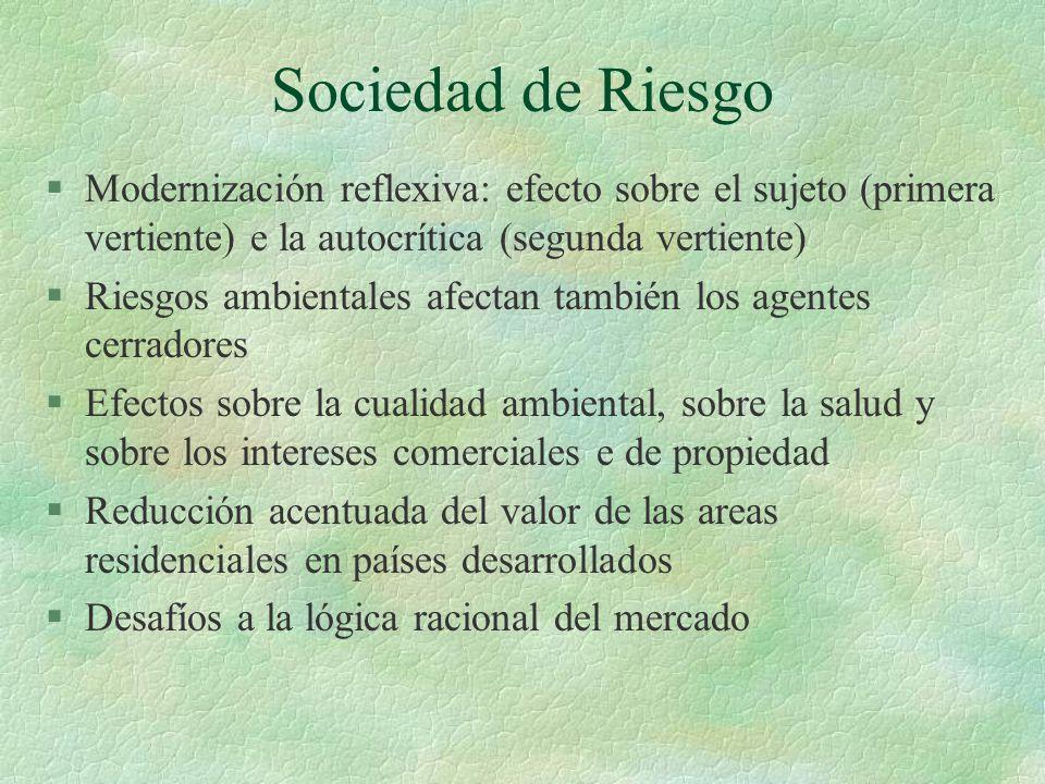 Sociedad de Riesgo §Modernización reflexiva: efecto sobre el sujeto (primera vertiente) e la autocrítica (segunda vertiente) §Riesgos ambientales afec