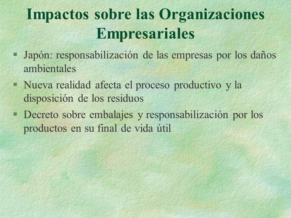 Impactos sobre las Organizaciones Empresariales §Japón: responsabilización de las empresas por los daños ambientales §Nueva realidad afecta el proceso