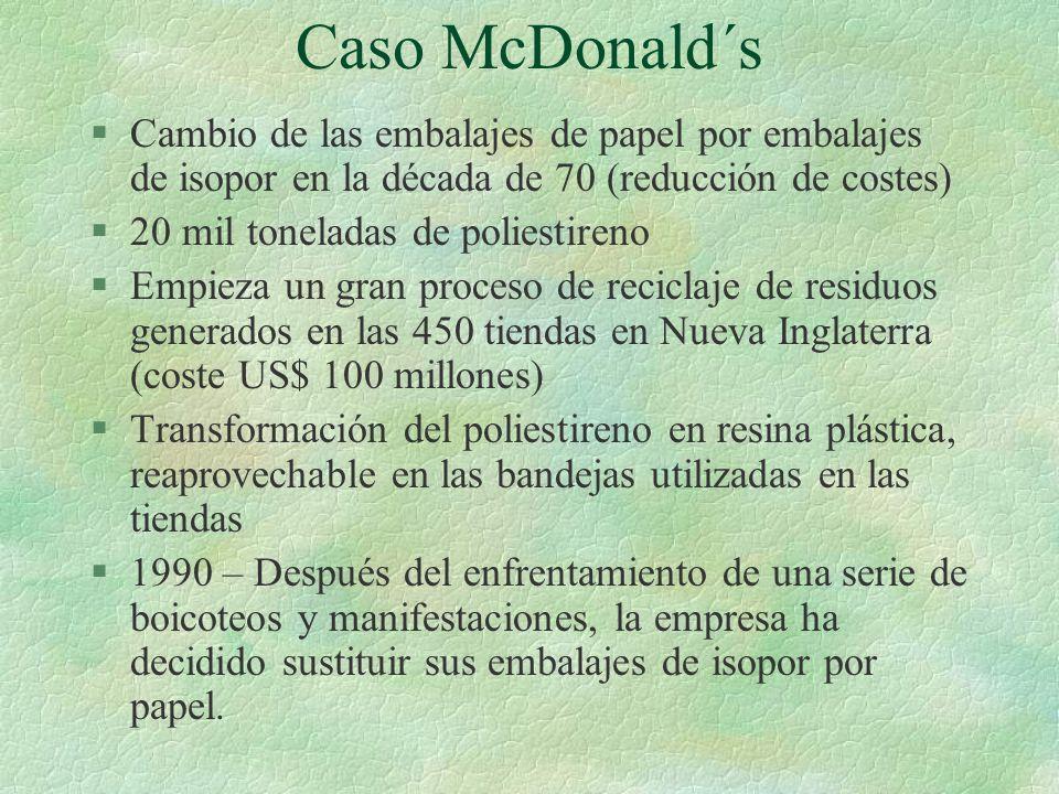 Caso McDonald´s §Cambio de las embalajes de papel por embalajes de isopor en la década de 70 (reducción de costes) §20 mil toneladas de poliestireno §