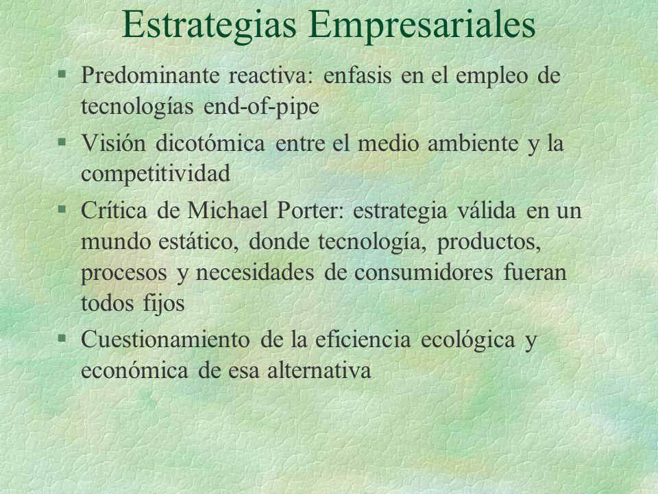 Estrategias Empresariales §Predominante reactiva: enfasis en el empleo de tecnologías end-of-pipe §Visión dicotómica entre el medio ambiente y la comp
