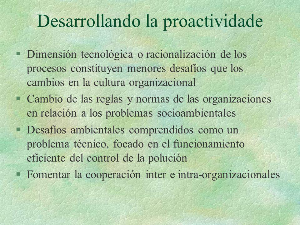 Desarrollando la proactividade §Dimensión tecnológica o racionalización de los procesos constituyen menores desafíos que los cambios en la cultura org