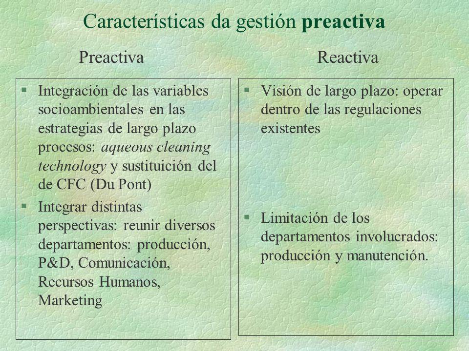 Características da gestión preactiva §Integración de las variables socioambientales en las estrategias de largo plazo procesos: aqueous cleaning techn