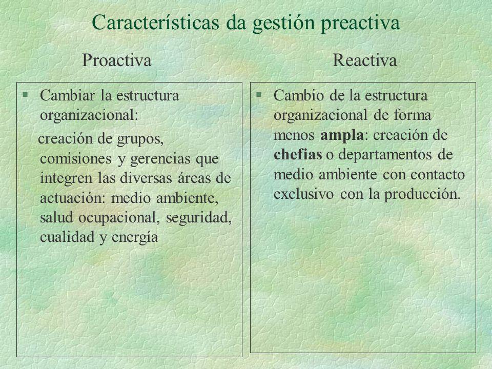 Características da gestión preactiva §Cambiar la estructura organizacional: creación de grupos, comisiones y gerencias que integren las diversas áreas