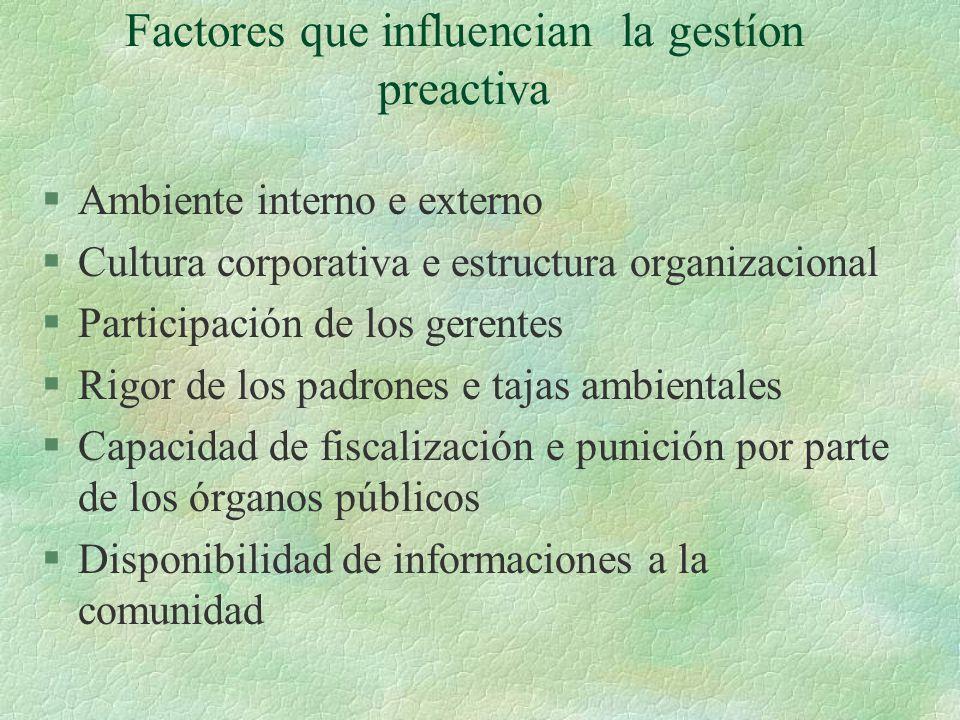 Factores que influencian la gestíon preactiva §Ambiente interno e externo §Cultura corporativa e estructura organizacional §Participación de los geren