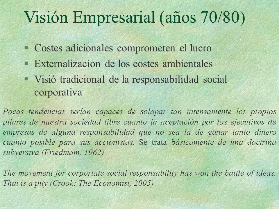 Visión Empresarial (años 70/80) §Costes adicionales comprometen el lucro §Externalizacion de los costes ambientales §Visió tradicional de la responsab