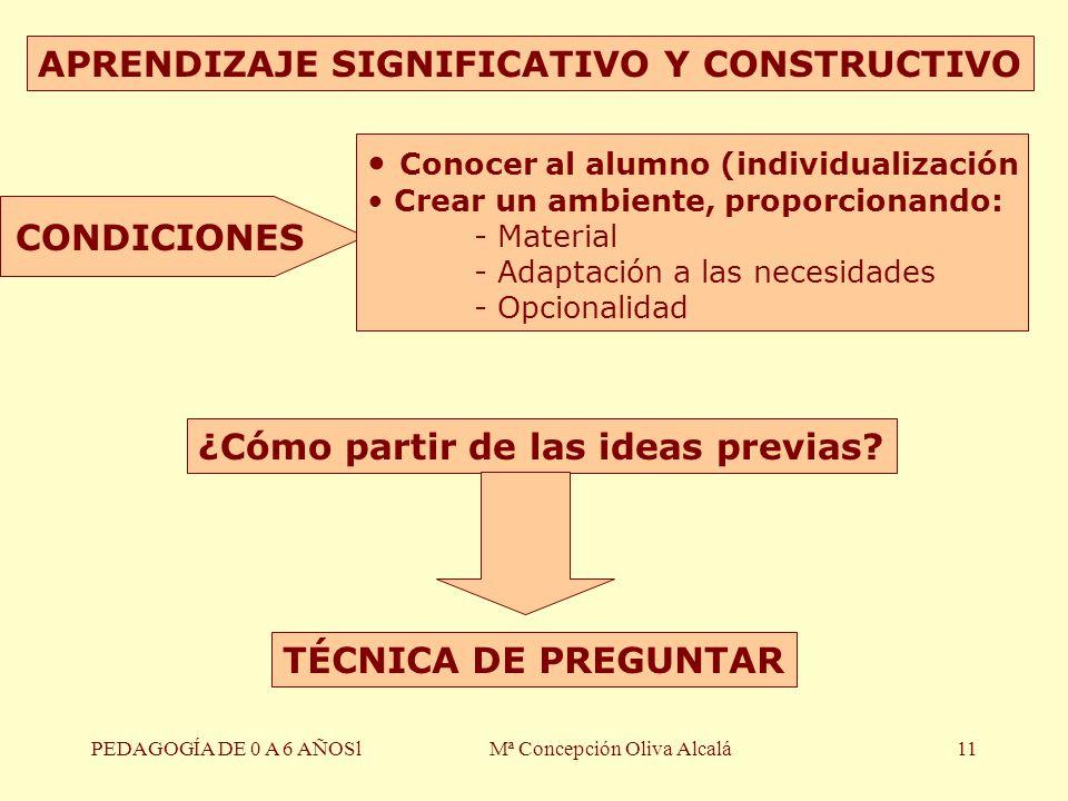 PEDAGOGÍA DE 0 A 6 AÑOSlMª Concepción Oliva Alcalá11 CONDICIONES Conocer al alumno (individualización Crear un ambiente, proporcionando: - Material -
