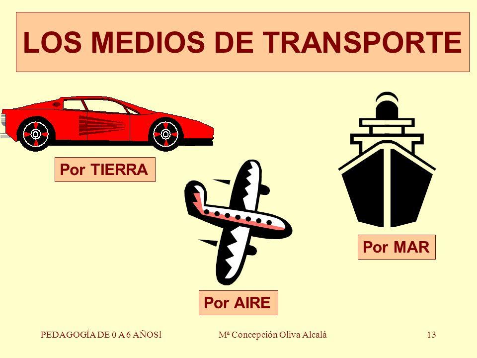 PEDAGOGÍA DE 0 A 6 AÑOSlMª Concepción Oliva Alcalá13 LOS MEDIOS DE TRANSPORTE Por TIERRA Por MAR Por AIRE