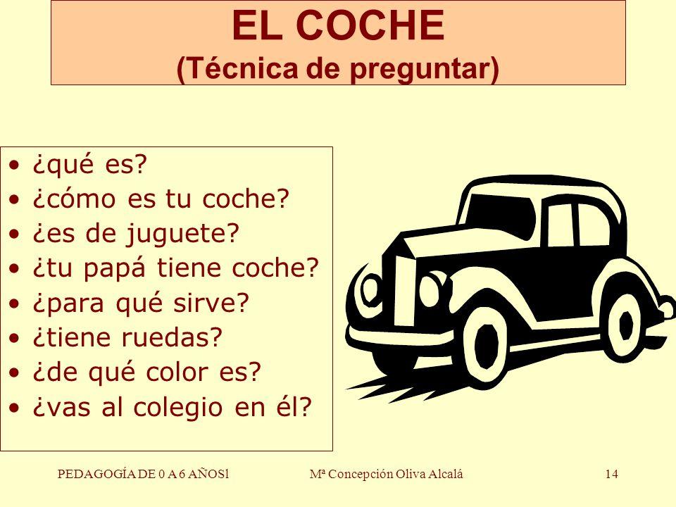 PEDAGOGÍA DE 0 A 6 AÑOSlMª Concepción Oliva Alcalá14 ¿qué es? ¿cómo es tu coche? ¿es de juguete? ¿tu papá tiene coche? ¿para qué sirve? ¿tiene ruedas?