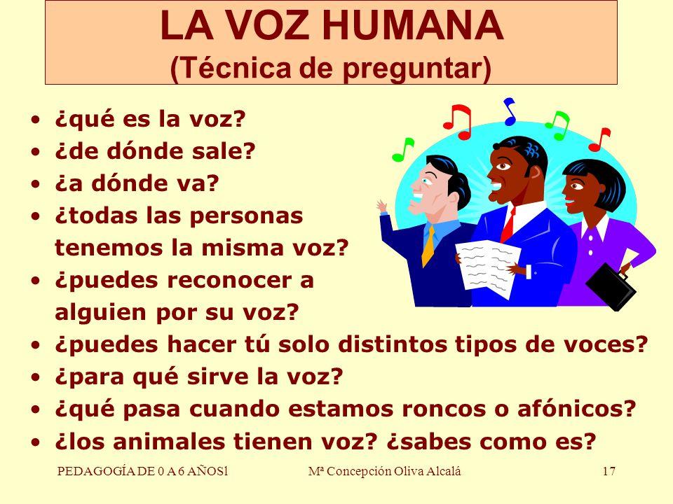 PEDAGOGÍA DE 0 A 6 AÑOSlMª Concepción Oliva Alcalá17 ¿qué es la voz? ¿de dónde sale? ¿a dónde va? ¿todas las personas tenemos la misma voz? ¿puedes re