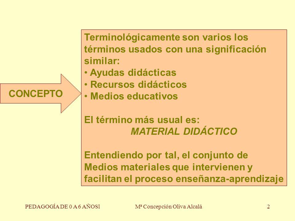 PEDAGOGÍA DE 0 A 6 AÑOSlMª Concepción Oliva Alcalá2 CONCEPTO Terminológicamente son varios los términos usados con una significación similar: Ayudas d