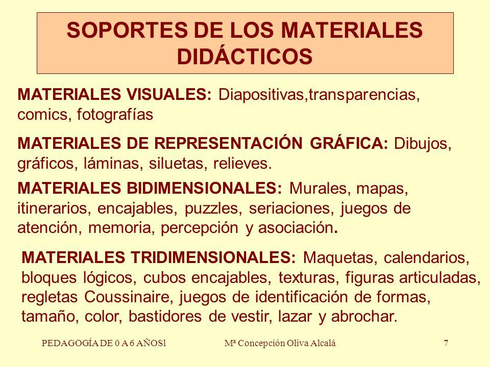 PEDAGOGÍA DE 0 A 6 AÑOSlMª Concepción Oliva Alcalá7 SOPORTES DE LOS MATERIALES DIDÁCTICOS MATERIALES VISUALES: Diapositivas,transparencias, comics, fo