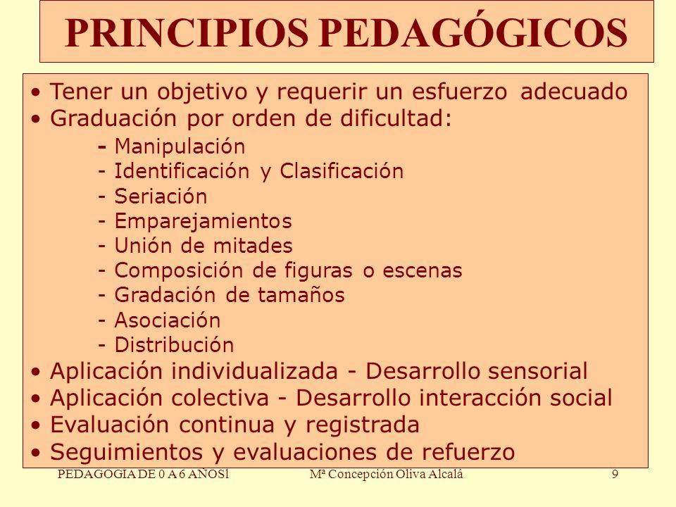PEDAGOGÍA DE 0 A 6 AÑOSlMª Concepción Oliva Alcalá9 PRINCIPIOS PEDAGÓGICOS Tener un objetivo y requerir un esfuerzo adecuado Graduación por orden de d
